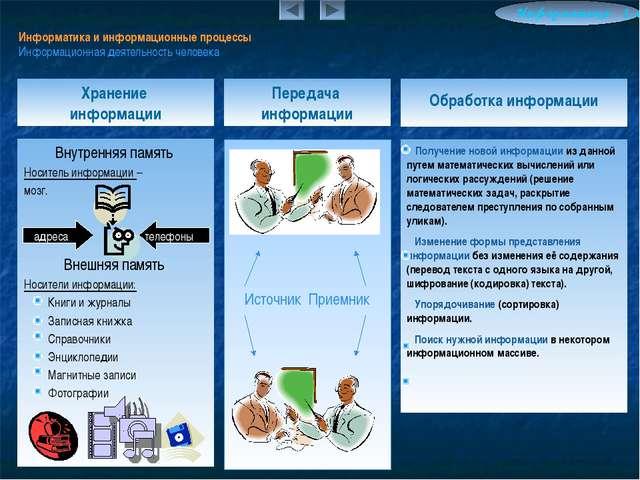 Информатика и информационные процессы Информационная деятельность человека Вн...