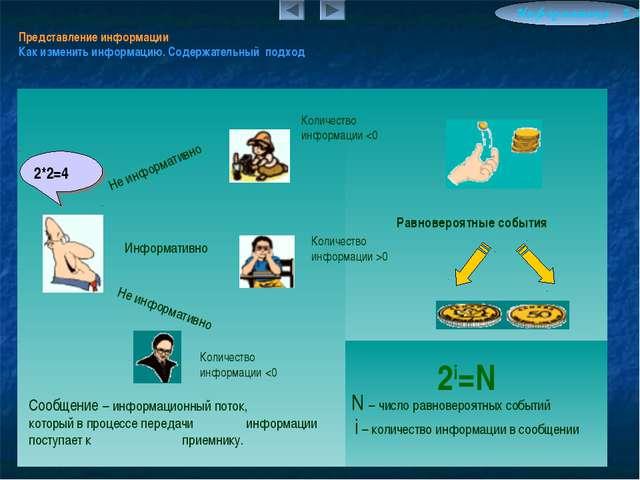 Представление информации Как изменить информацию. Содержательный подход Инфор...