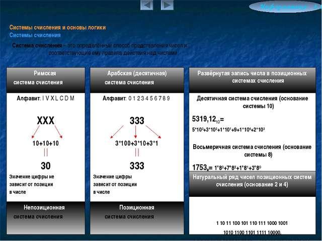 Системы счисления и основы логики Системы счисления Информатика 3.1 Алфавит:...