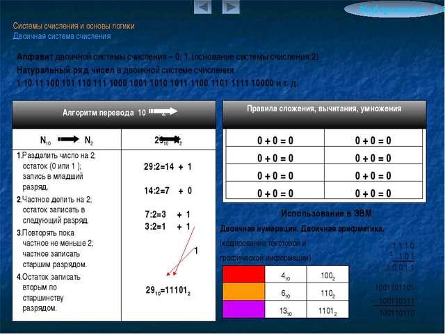 Системы счисления и основы логики Двоичная система счисления Информатика 3.2...
