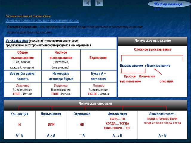 Системы счисления и основы логики Основные понятия и операции формальной логи...