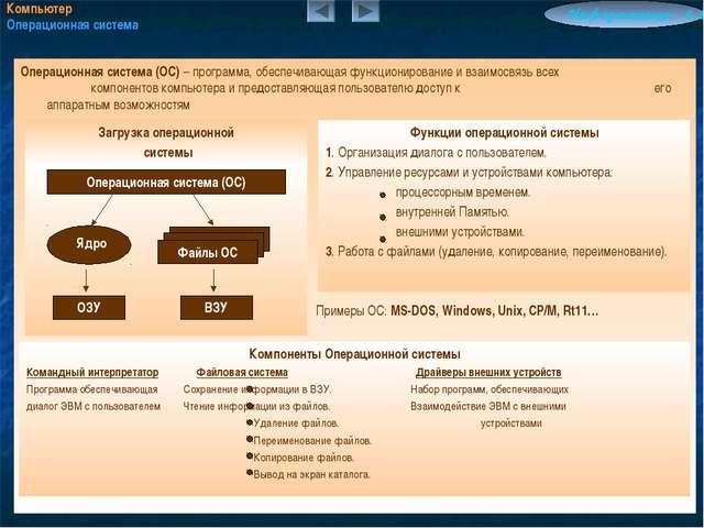 Операционная система (ОС) – программа, обеспечивающая функционирование и взаи...