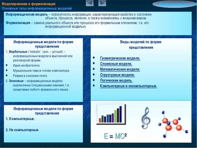 Моделирование и формализация Основные типы информационных моделей Информатика...