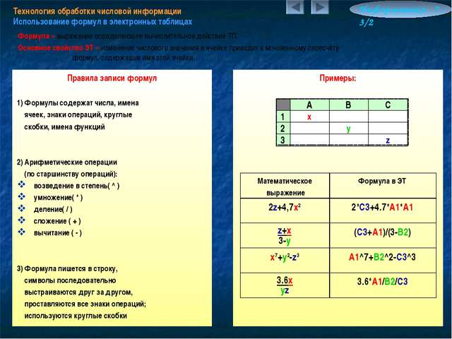 Технология обработки числовой информации Использование формул в электронных т...