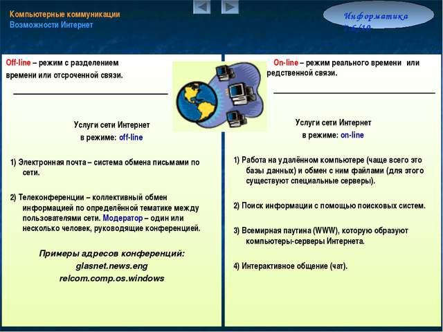 Компьютерные коммуникации Возможности Интернет Информатика 7.6/10 Off-line –...