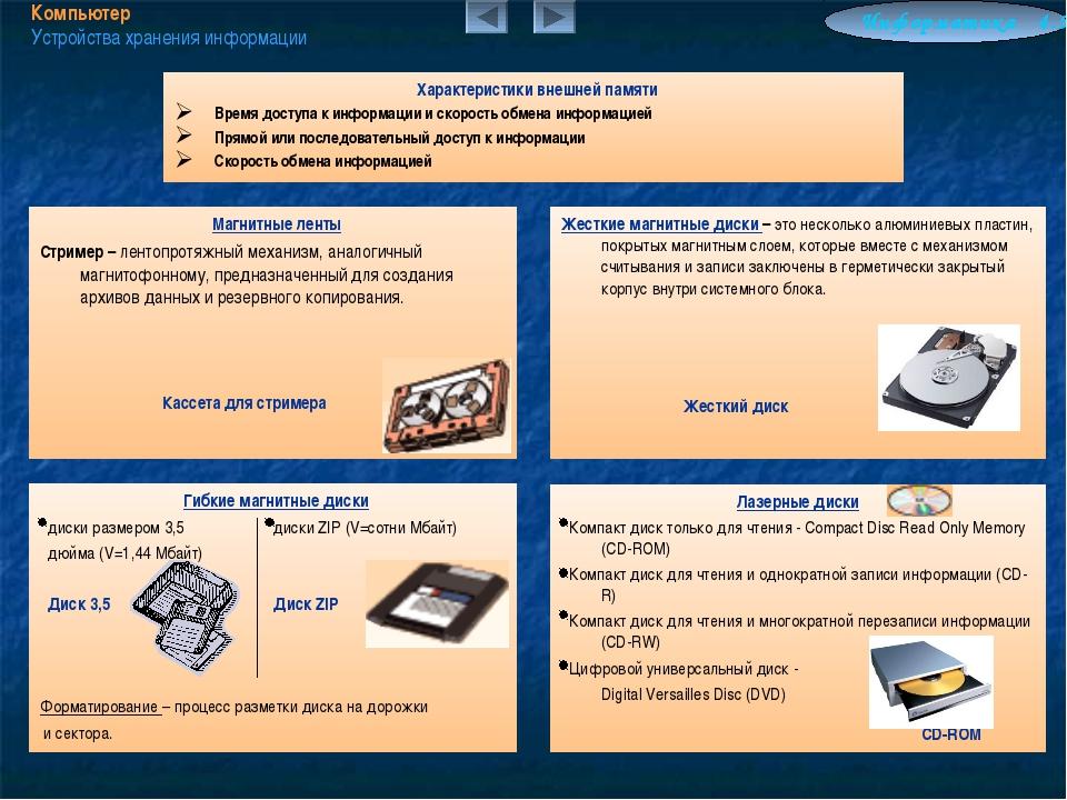 Характеристики внешней памяти Время доступа к информации и скорость обмена и...