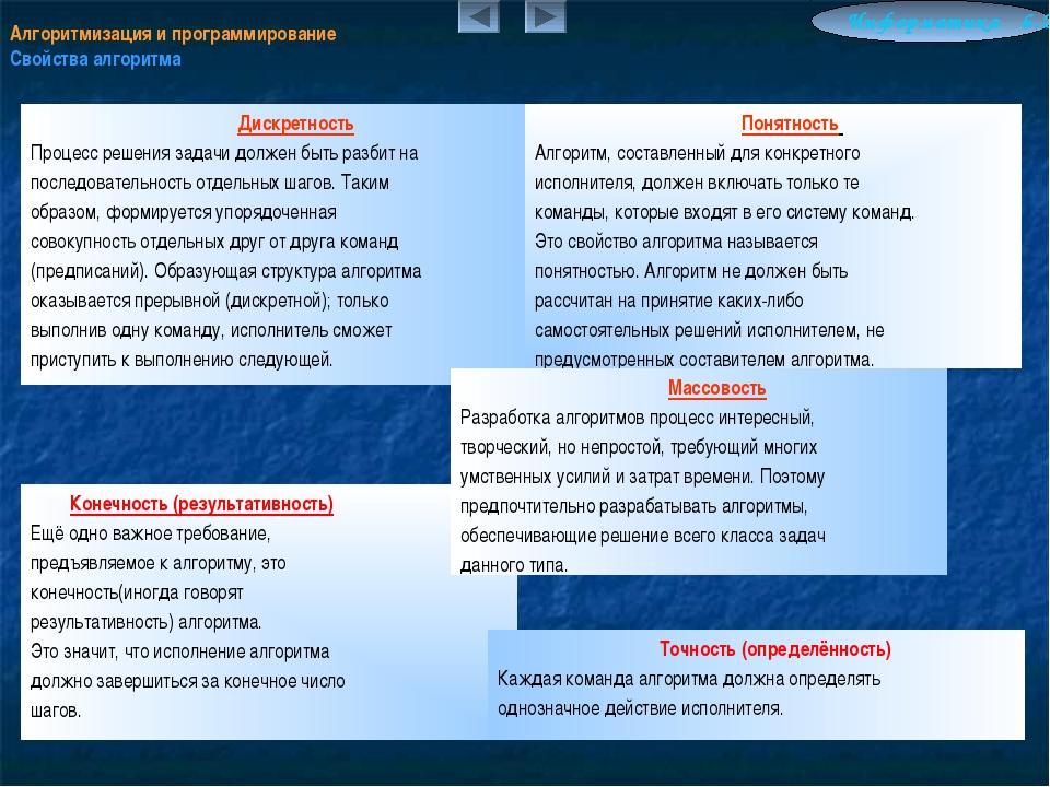 Алгоритмизация и программирование Свойства алгоритма Информатика 6.2 Дискрет...