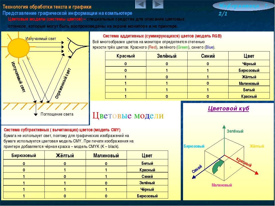 Технология обработки текста и графики Представление графической информации на...