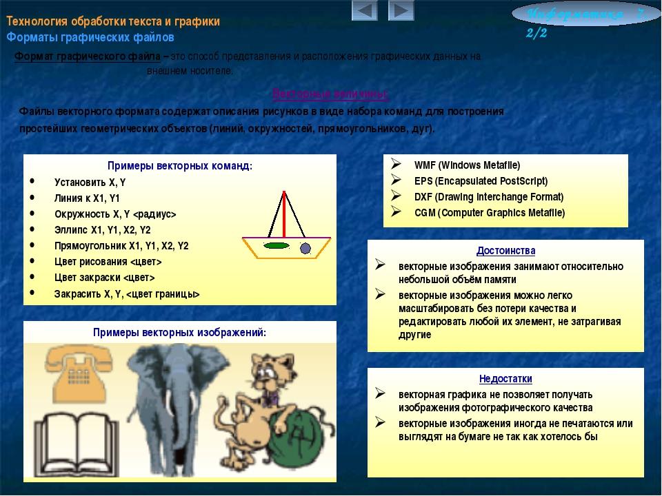 Примеры векторных изображений: Технология обработки текста и графики Форматы...