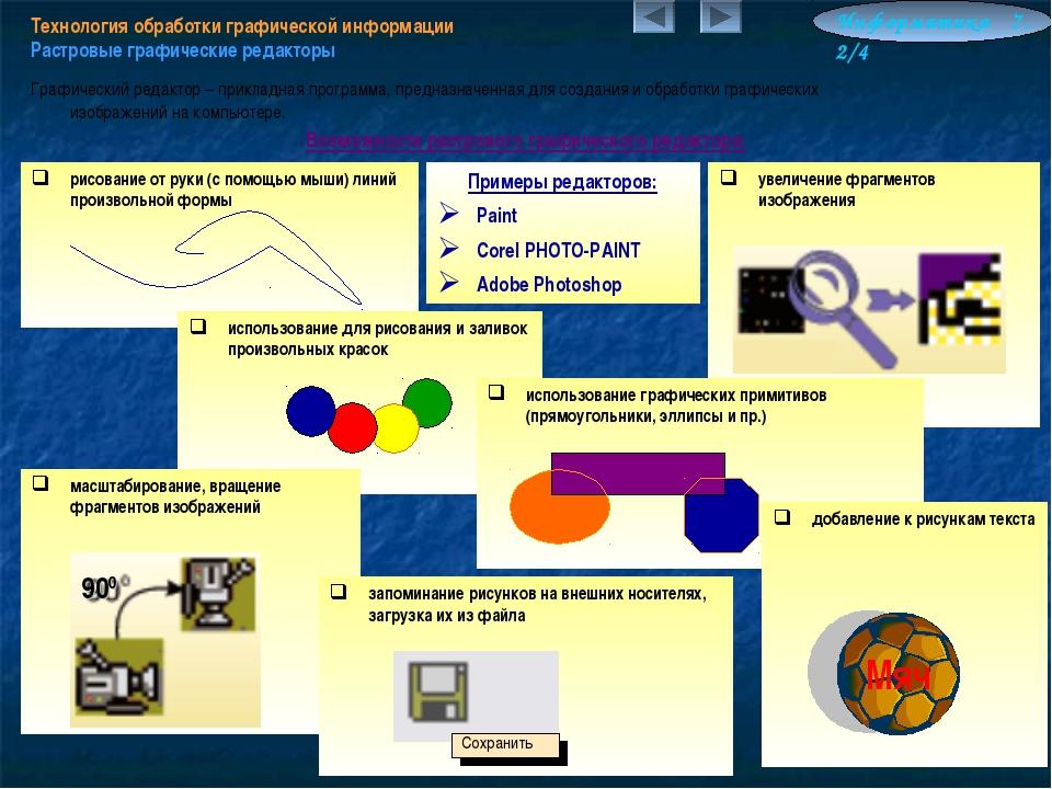 Технология обработки графической информации Растровые графические редакторы И...