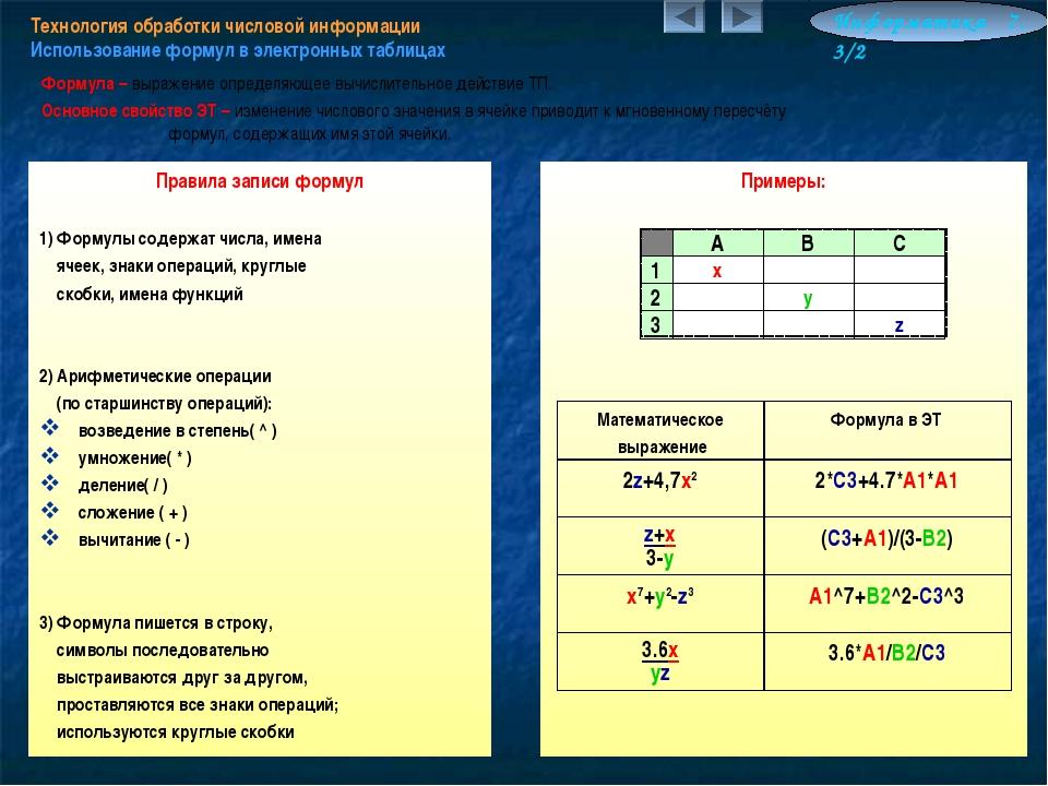 По математики схематический рисунок