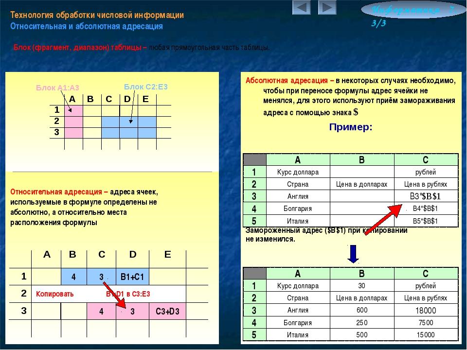 Относительная адресация – адреса ячеек, используемые в формуле определены не...