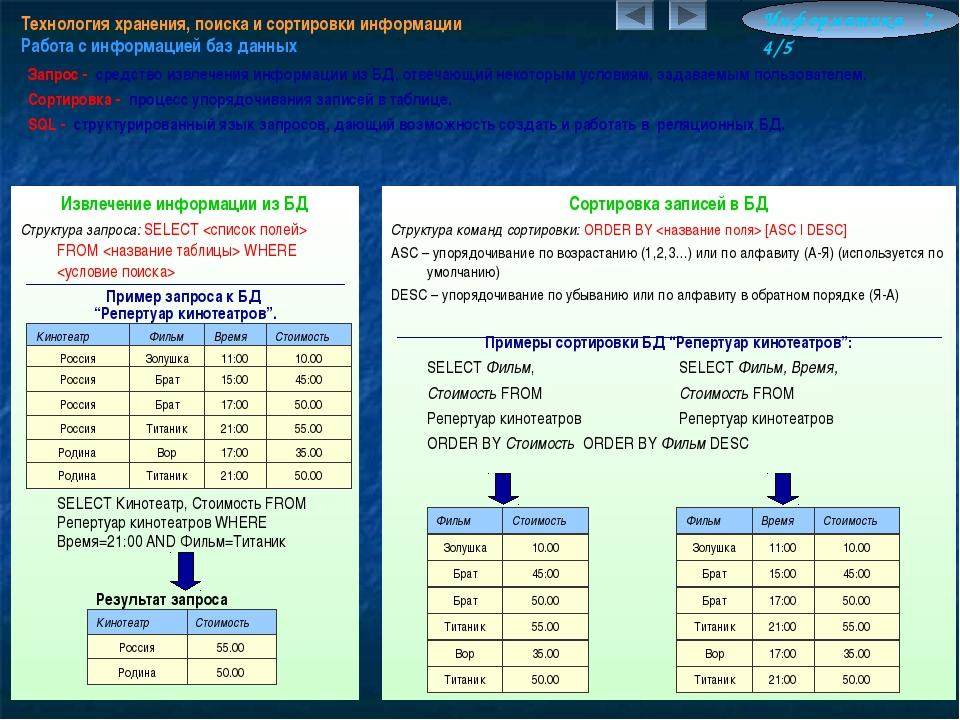 Технология хранения, поиска и сортировки информации Работа с информацией баз...