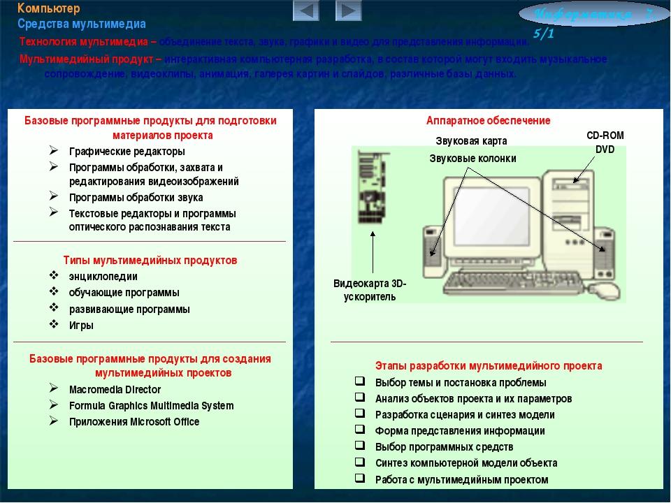 multimedia technology essay