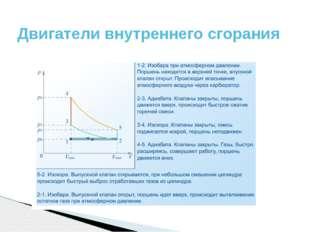 Коэффициент полезного действия (КПД) теплового двигателя Схема тепловой машин