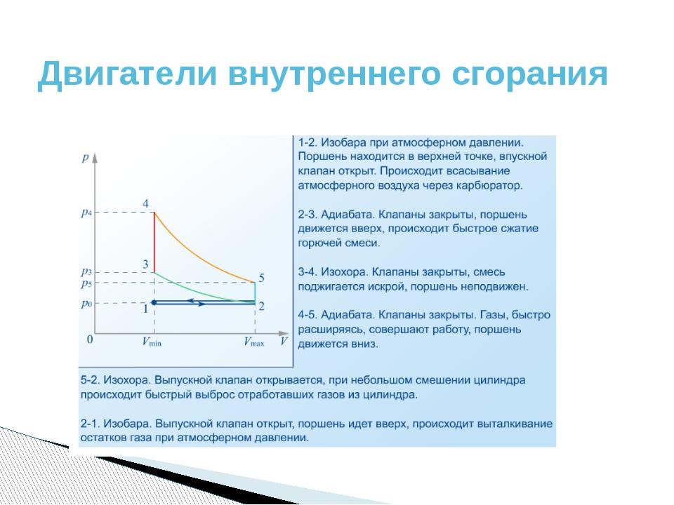 Коэффициент полезного действия (КПД) теплового двигателя Схема тепловой машин...