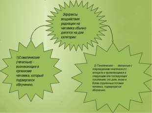 Эффекты воздействия радиации на человека обычно делятся на две категории: 1)