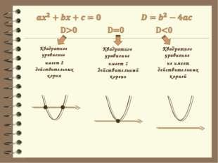 Квадратное уравнение имеет 2 действительных корня Квадратное уравнение имеет
