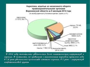 В 2014 году значительно увеличилась доля синтетических наркотиков и героина.