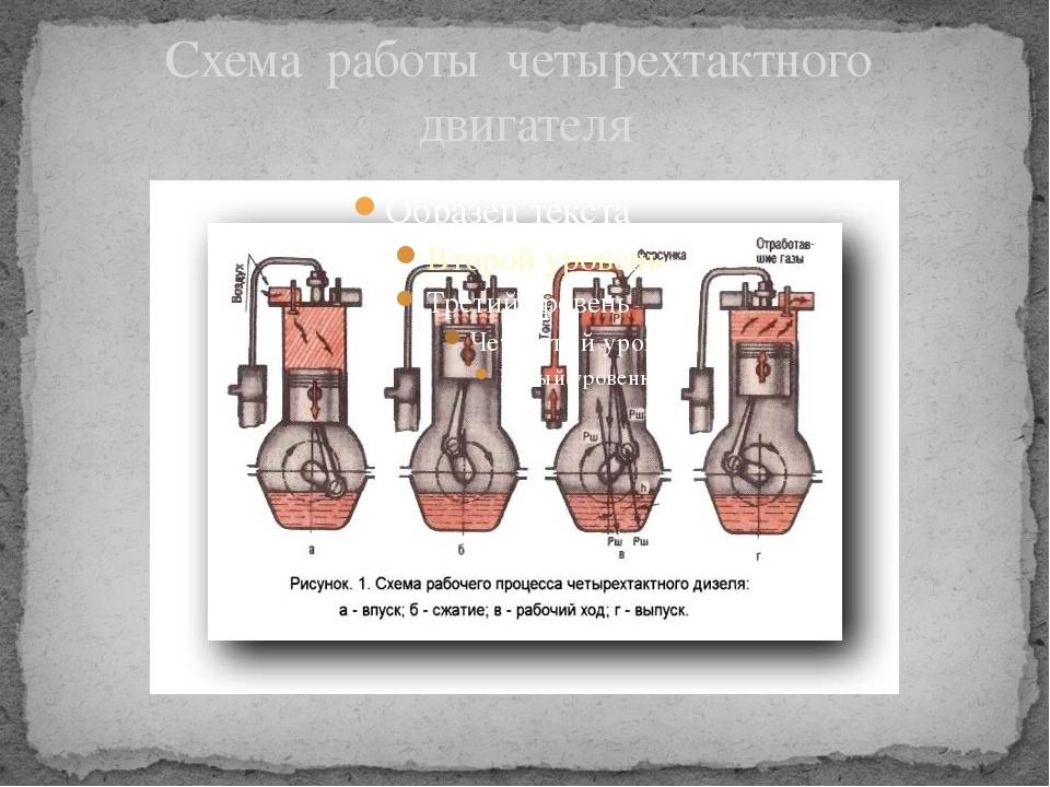 Схема работы четырехтактного двигателя