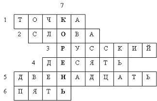 http://festival.1september.ru/articles/505136/image1.JPG