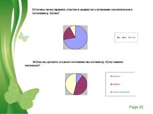 9.Готовы ли вы принять участие в акциях по улучшению экологического состояния