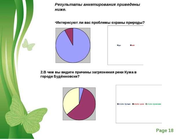 Результаты анкетирования приведены ниже. Интересуют ли вас проблемы охраны пр...