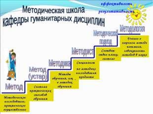Методическое исследование, практическое осуществление Система практических сп