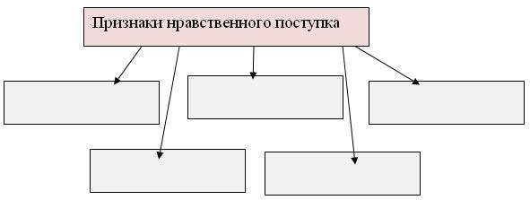 http://festival.1september.ru/articles/591565/img1.jpg