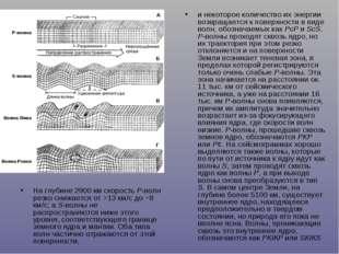 На глубине 2900 км скорость P-волн резко снижается от >13 км/с до ~8 км/с; а