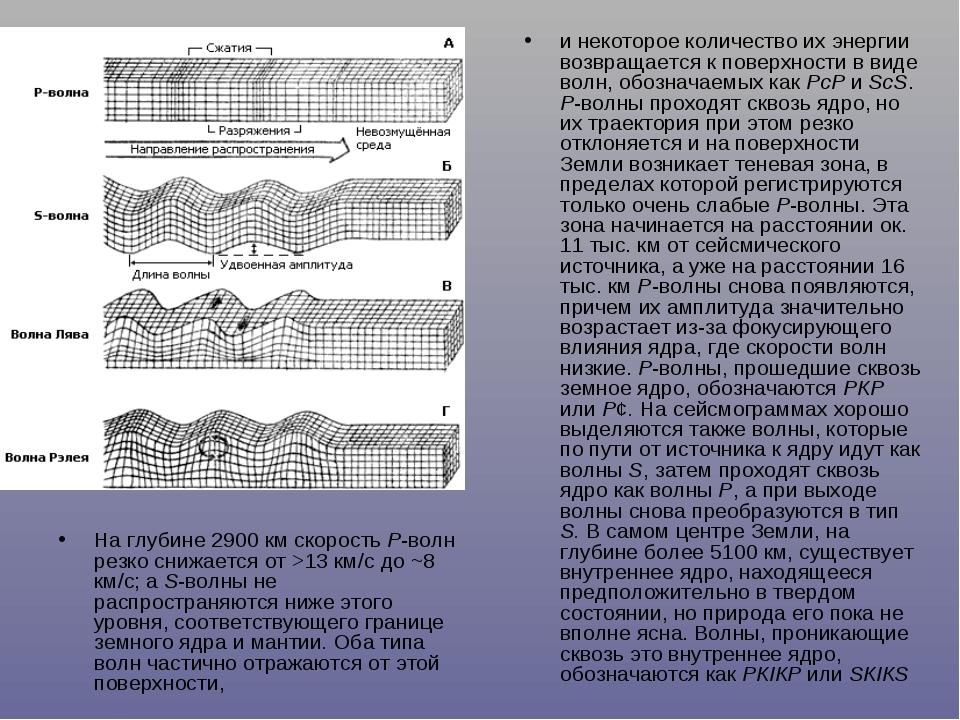 На глубине 2900 км скорость P-волн резко снижается от >13 км/с до ~8 км/с; а...
