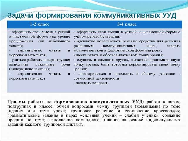 Задачи формирования коммуникативных УУД    Приемы работы по формированию...
