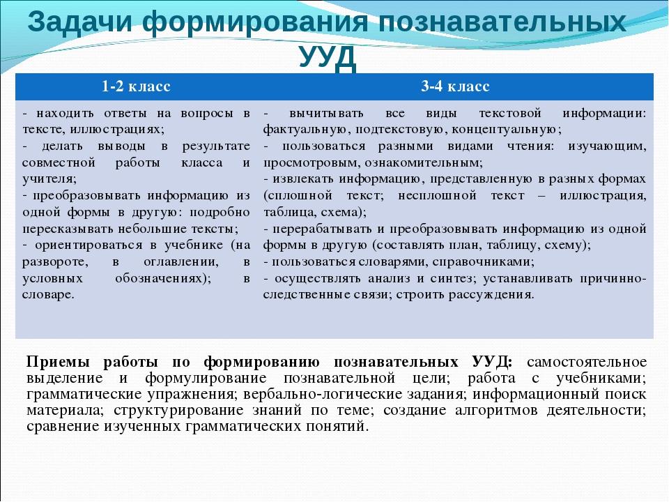 Задачи формирования познавательных УУД      Приемы работы по формирован...