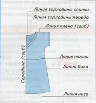 http://school2uk.ucoz.ru/materriali/tehnologiya/s1.png
