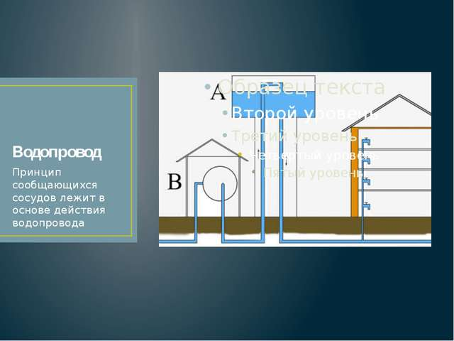 Водопровод Принцип сообщающихся сосудов лежит в основе действия водопровода