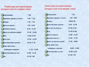 Режим дня для школьников, которые учатся в первую смену Пробуждение- 7.00 Ут