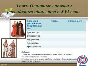 Тема: Основные сословия российского общества в XVI веке. Задания: 1. Выяснить