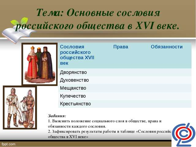 Тема: Основные сословия российского общества в XVI веке. Задания: 1. Выяснить...