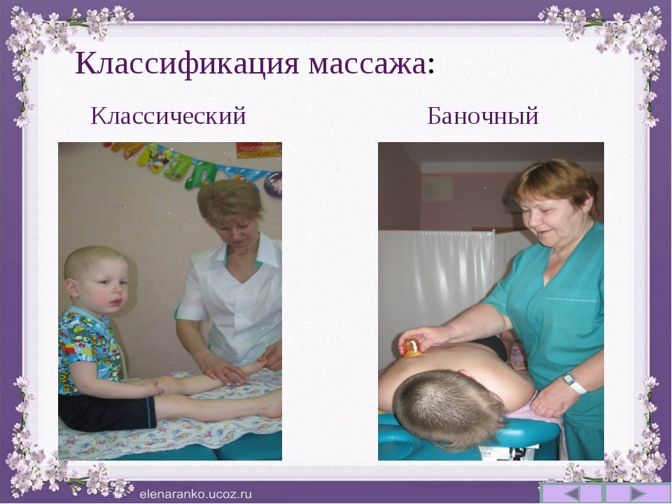 Классификация массажа: Классический Баночный