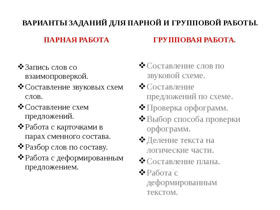 ВАРИАНТЫ ЗАДАНИЙ ДЛЯ ПАРНОЙ И ГРУППОВОЙ РАБОТЫ. ПАРНАЯ РАБОТА ГРУППОВАЯ РАБОТ...