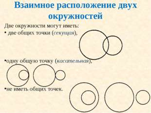 Взаимное расположение двух окружностей Две окружности могут иметь: две общих