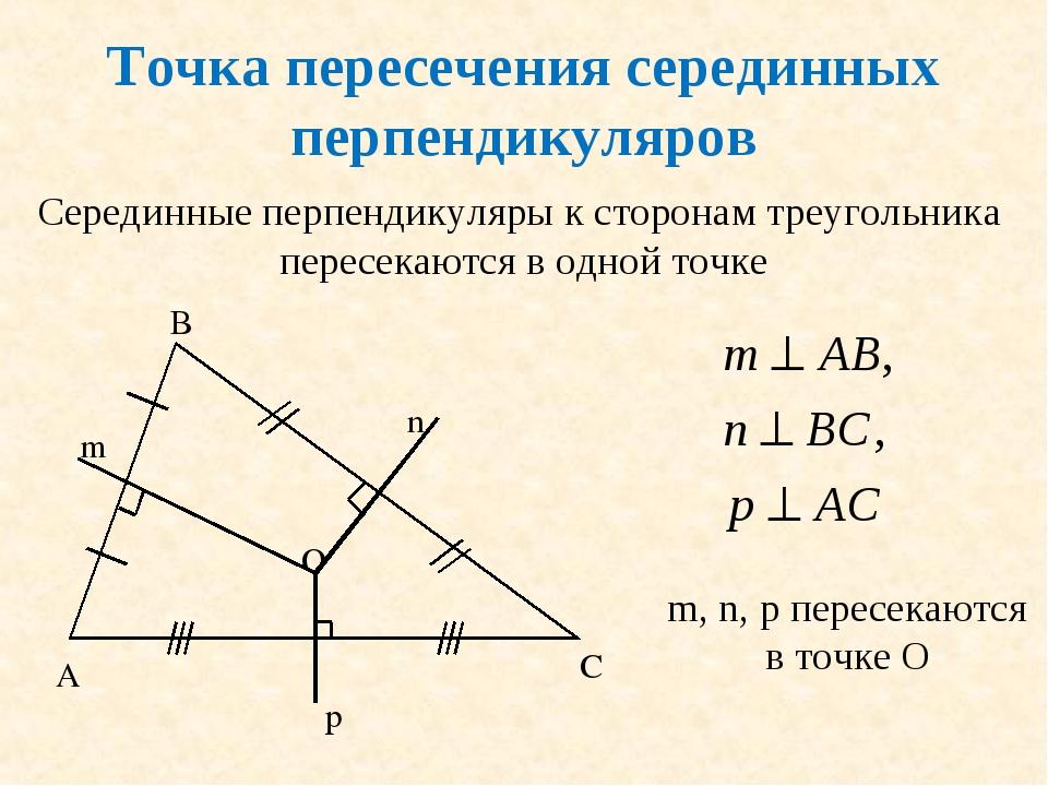 Серединные перпендикуляры к сторонам треугольника пересекаются в одной точке...