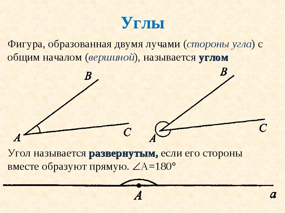 Фигура, образованная двумя лучами (стороны угла) с общим началом (вершиной),...