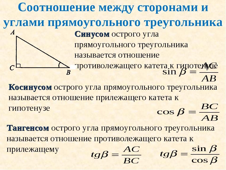 Соотношение между сторонами и углами прямоугольного треугольника Синусом остр...