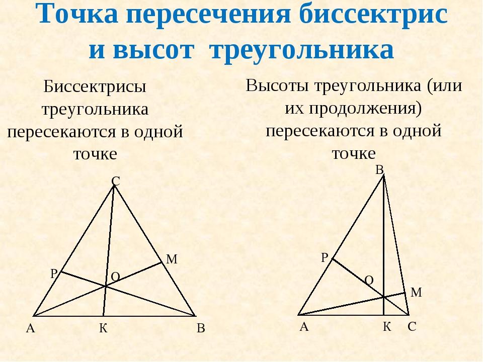 Точка пересечения биссектрис и высот треугольника Биссектрисы треугольника пе...
