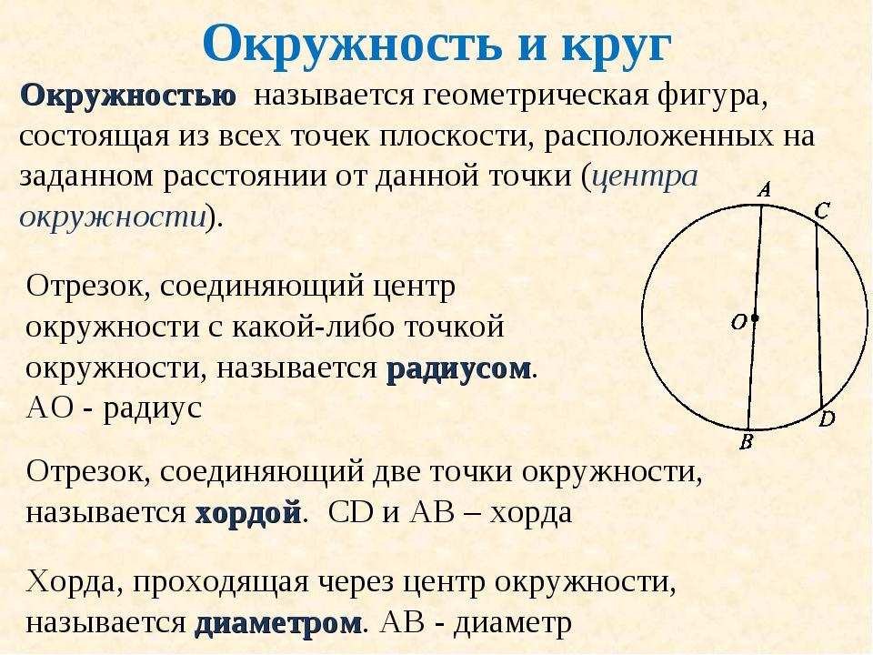 Окружность и круг Окружностью называется геометрическая фигура, состоящая из...