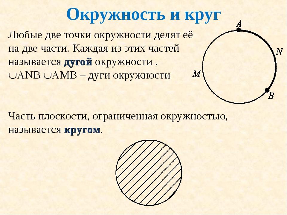 Окружность и круг Любые две точки окружности делят её на две части. Каждая из...