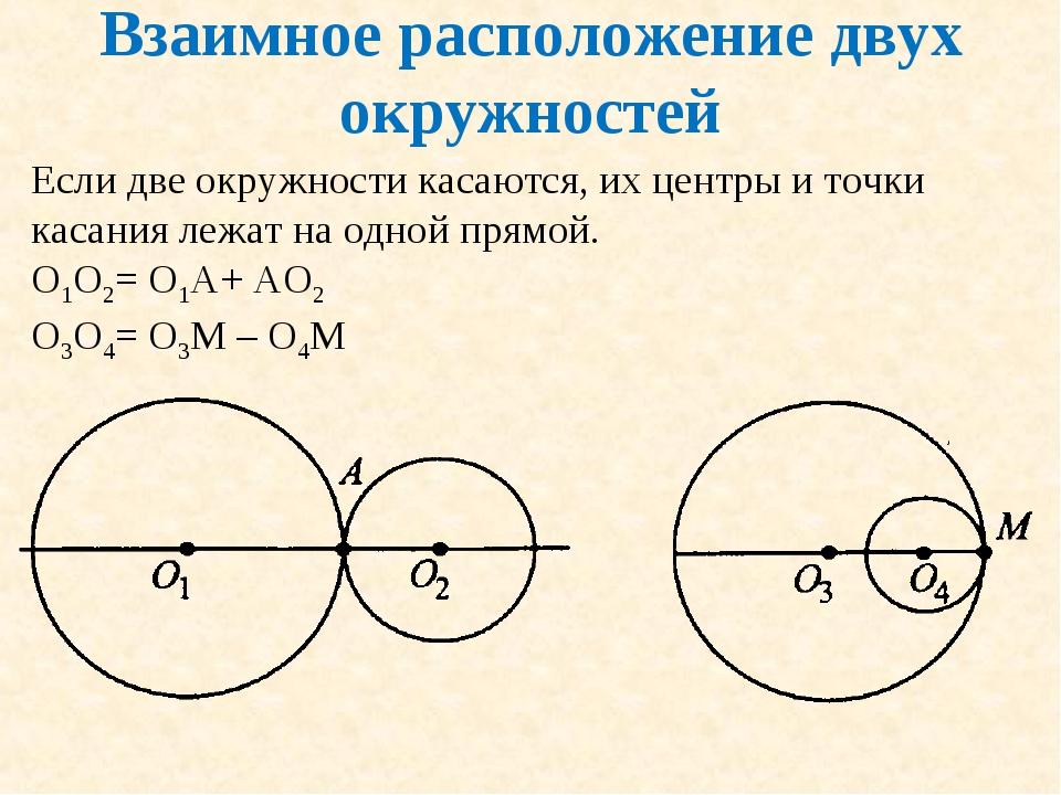 Взаимное расположение двух окружностей Если две окружности касаются, их центр...