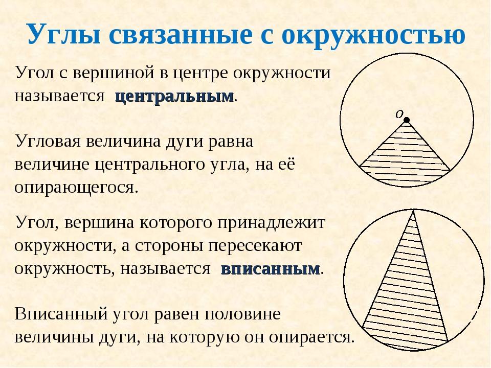 Углы связанные с окружностью Угол с вершиной в центре окружности называется ц...