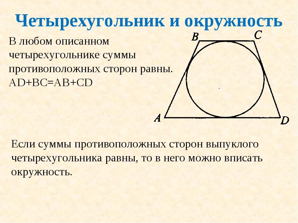 Четырехугольник и окружность В любом описанном четырехугольнике суммы противо...